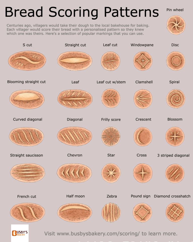 Scoring Bread – Everything you need to know